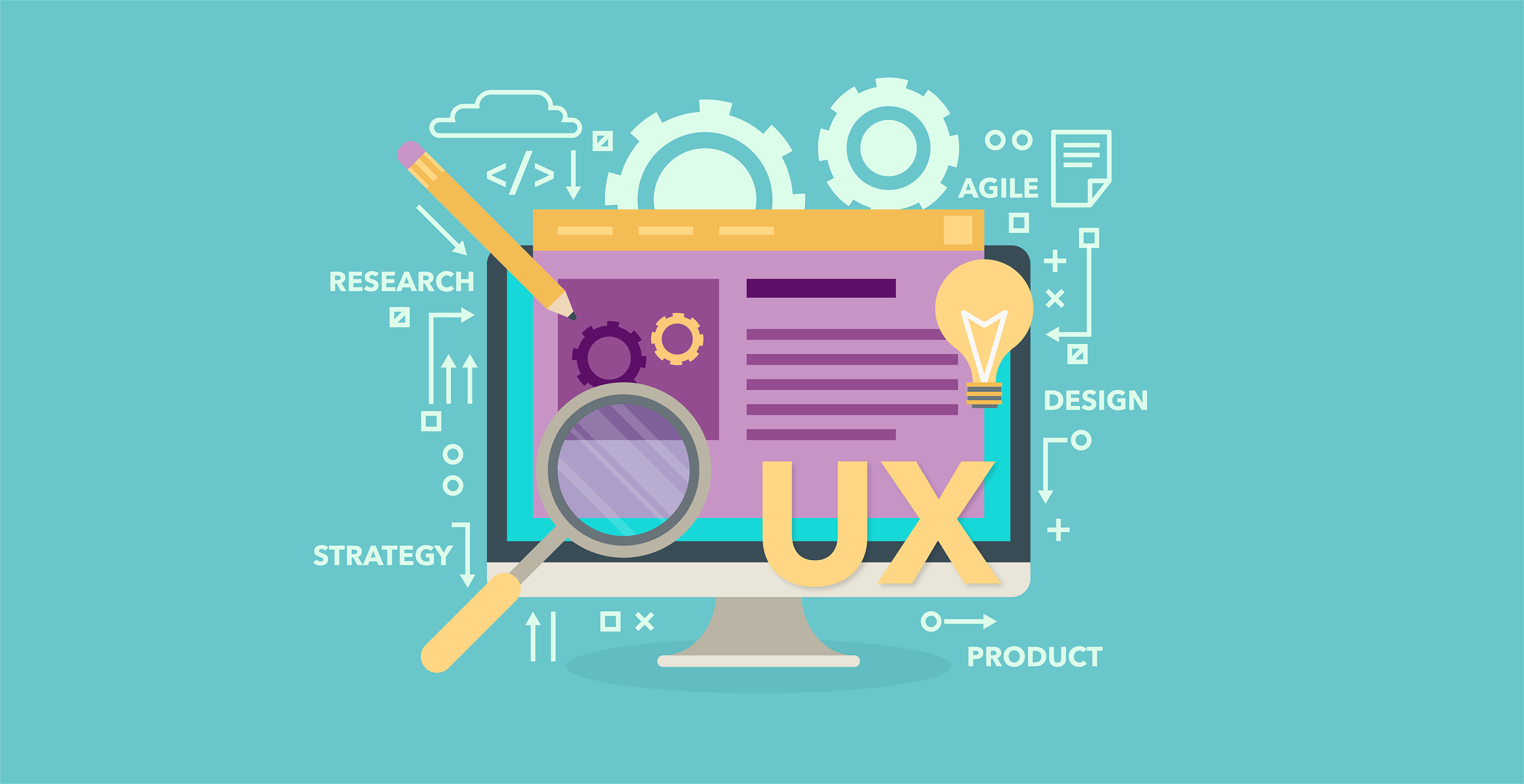 The User-Experience, Experience